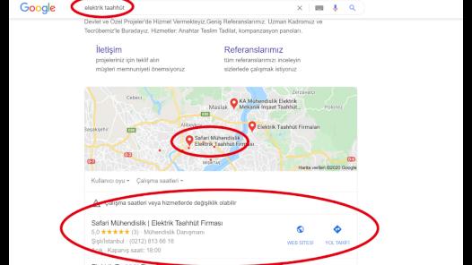 PROFESYONEL SEO ÇÖZÜMÜ (ON PAGE+OFF PAGE)